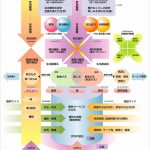 業態明確化表の詳細化(3)